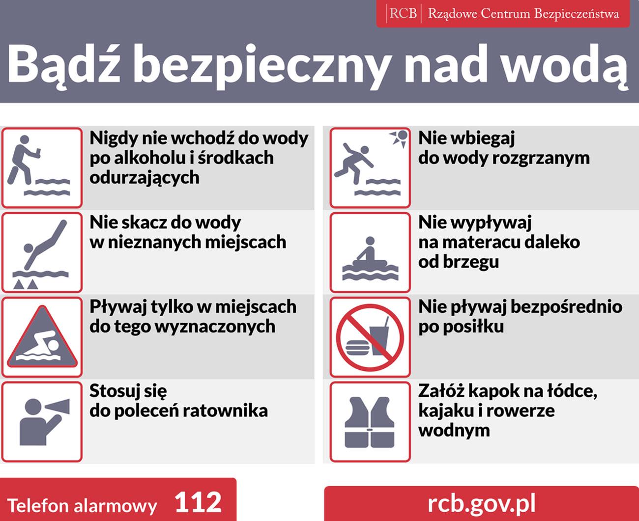 Pierwsza pomoc w podtopieniu. Jak pomóc tonącemu. Kurs z pierwszej pomocy Wrocław. Szkolenie z pierwszej pomocy dla firm Wrocław.